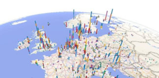Measuring the performance of Europe's smart grids