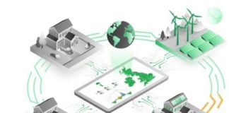 Artificial intelligence enables smart control and fair sharing of resources in energy communities